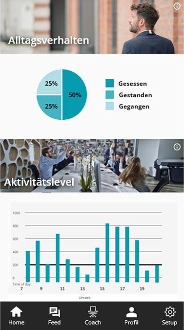 Beurer investiert in virtuellen Rückencoach (Bild 2)
