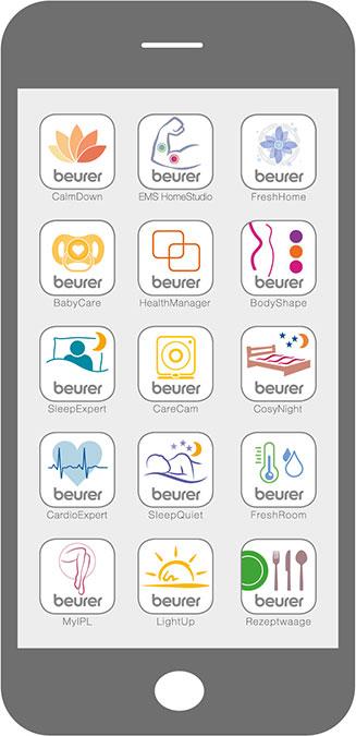 100 Jahre Beurer: Ein weltweit operierendes Unternehmen mit über 1000 Mitarbeitern, 500 Produkten und eigener App-Welt